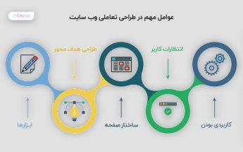 طراحی تعاملی سایت