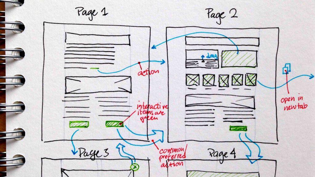 طراحی تعاملی وب سایت