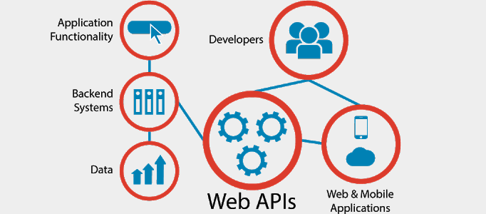عملیات های web api